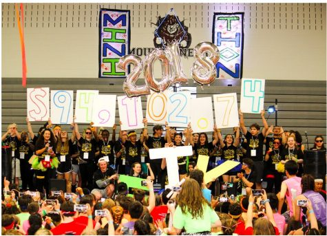 Photo via SHS minithon