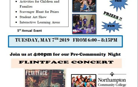 2019 Community Night: 5/7/19 (6:00 p.m.- 8:15 p.m.)