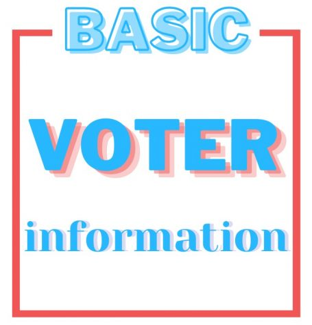 2020 Election: Find out how, when, and where you can vote!